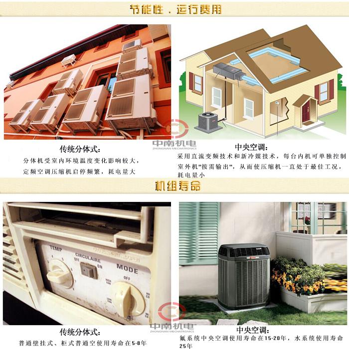 中央空调和传统空调的对比优势有哪些