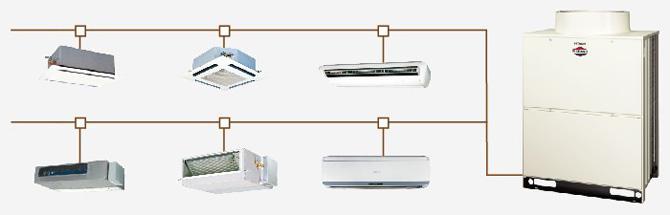 日立空调室内机