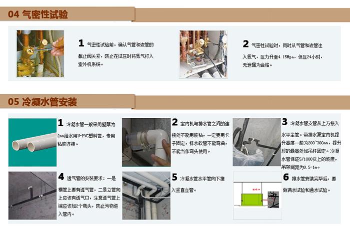 多联机安装流程步骤4-1