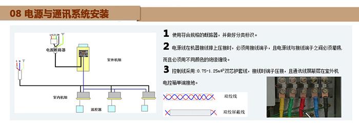 中央空调安装施工标准