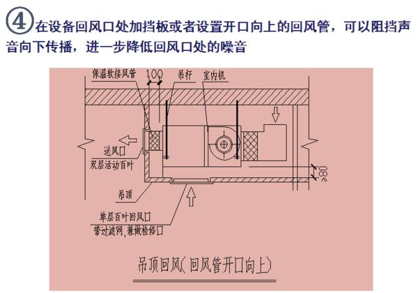 中央空调的安装规范标准